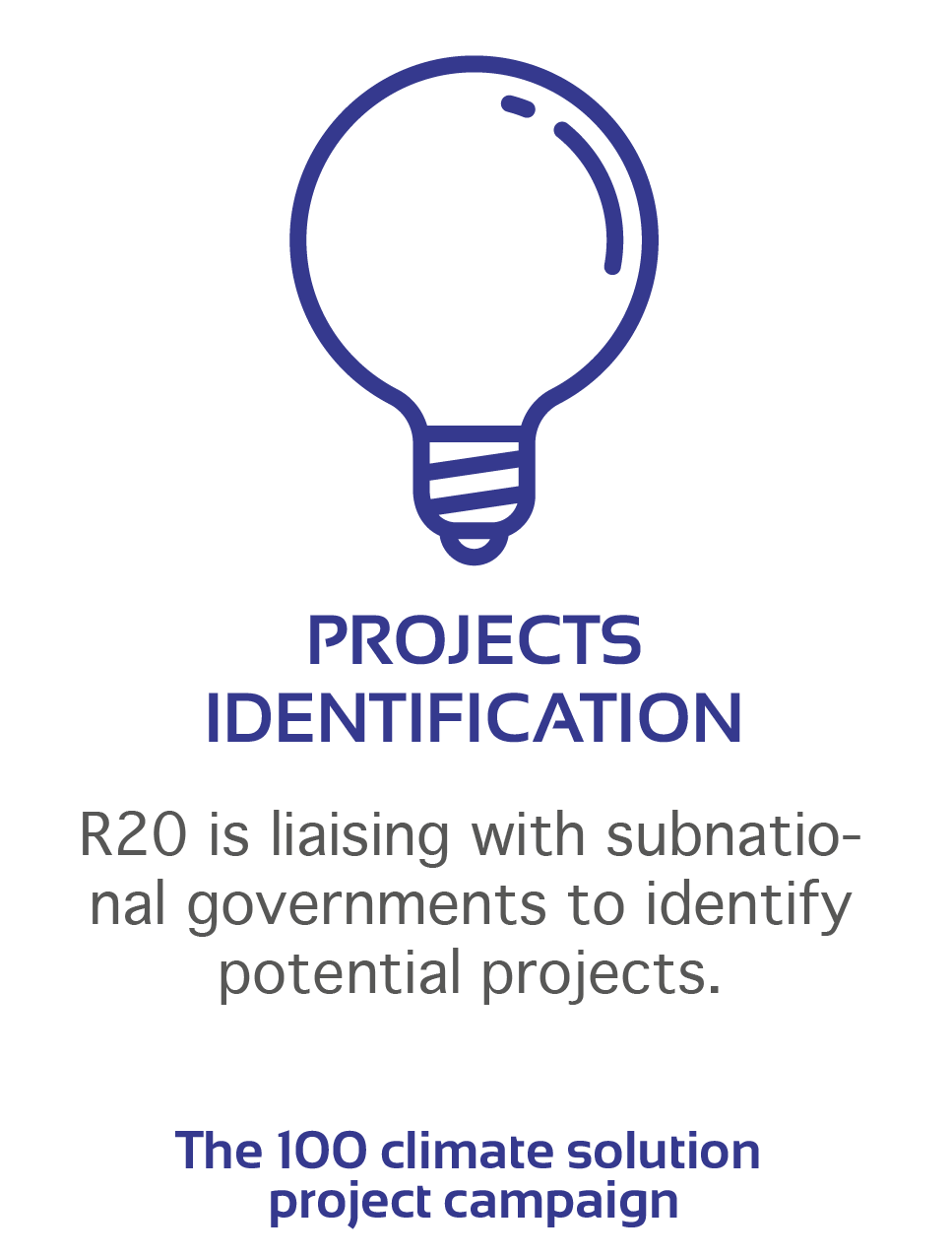 r20-picto-projects-identification-01